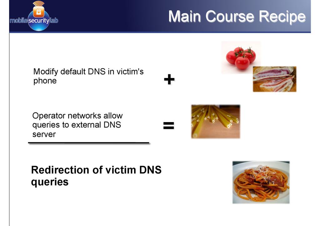 Main Course Recipe Modify default DNS in victim...