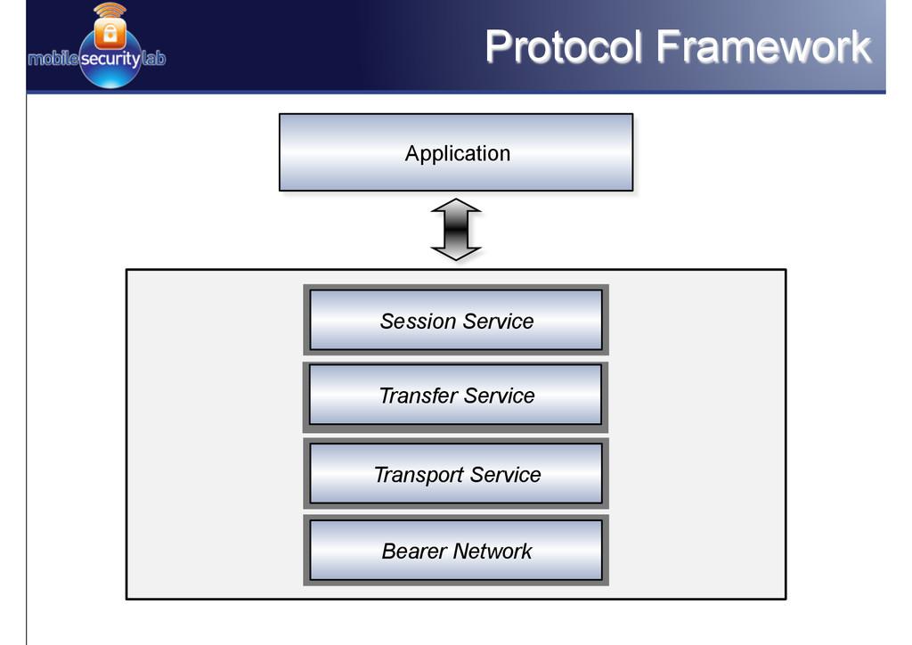 Protocol Framework Application Session Service ...