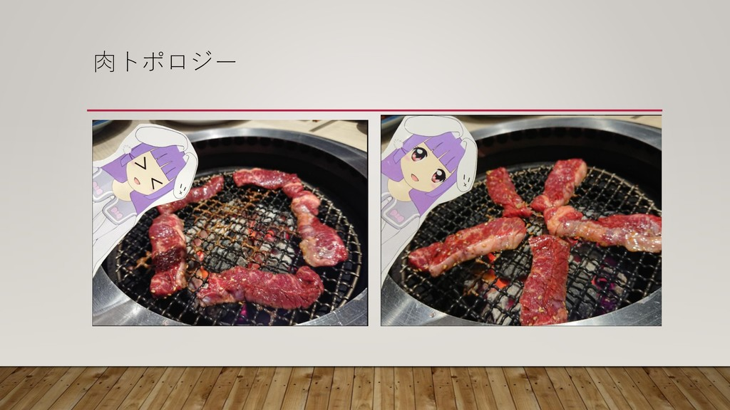 肉トポロジー