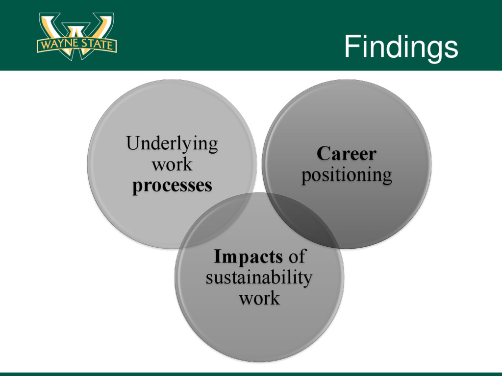 Findings Underlying work processes Impacts of s...