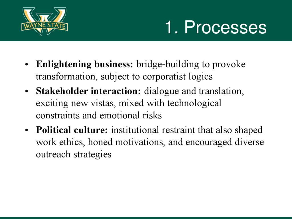 1. Processes • Enlightening business: bridge-bu...