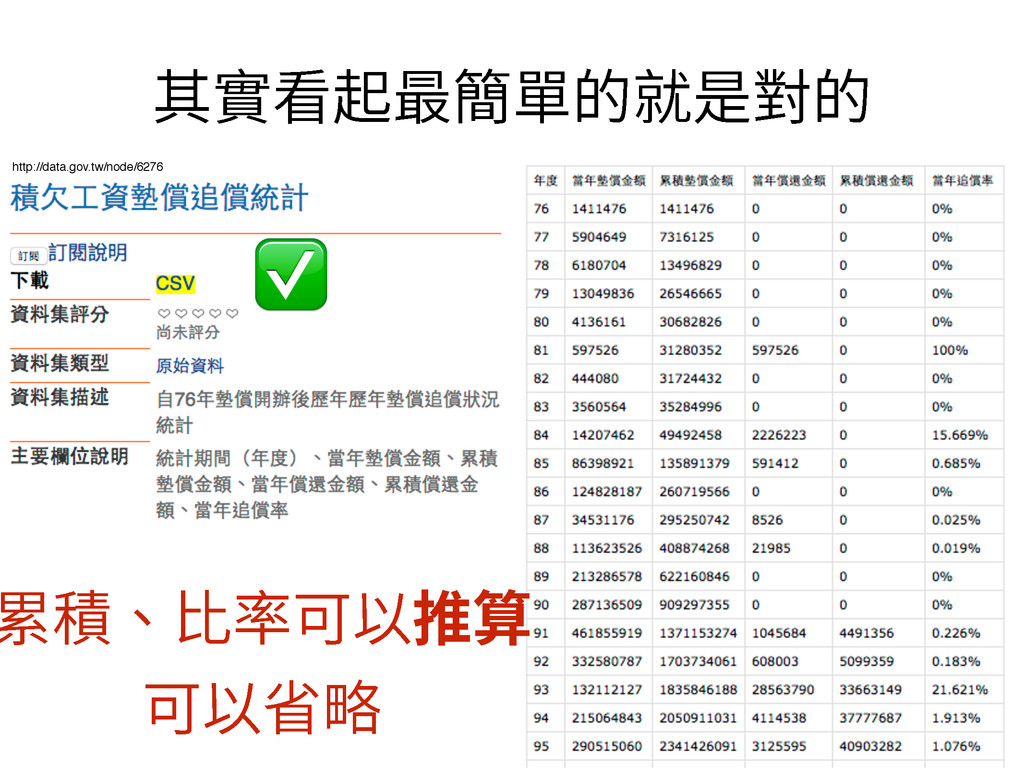 http://data.gov.tw/node/6276 Ⱖ㻜溏饱剓矦㋲涸㽠僽㼩涸 ✅ 稡琎...