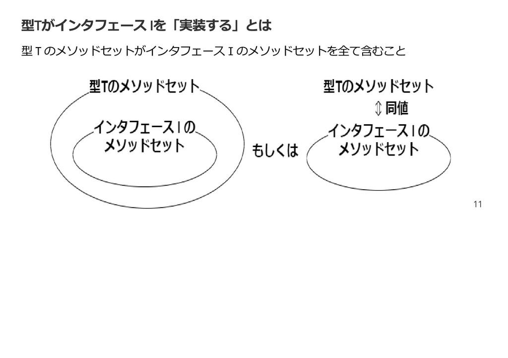 型Tがインタフェース Iを「実装する」とは 型Tがインタフェース Iを「実装する」とは 型 型...