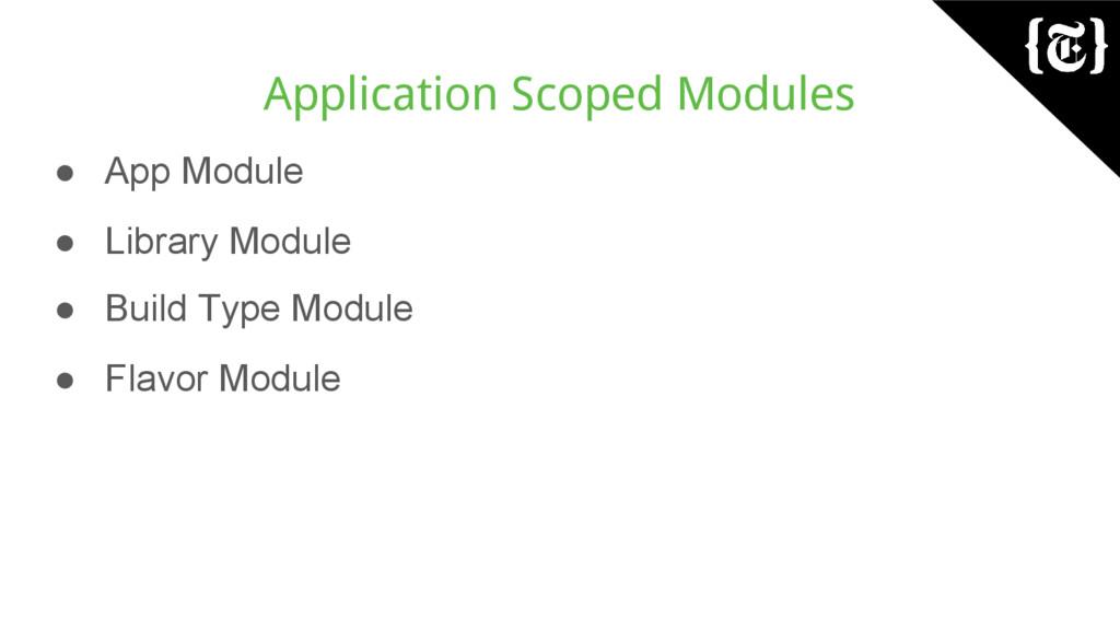 Application Scoped Modules ● App Module ● Build...