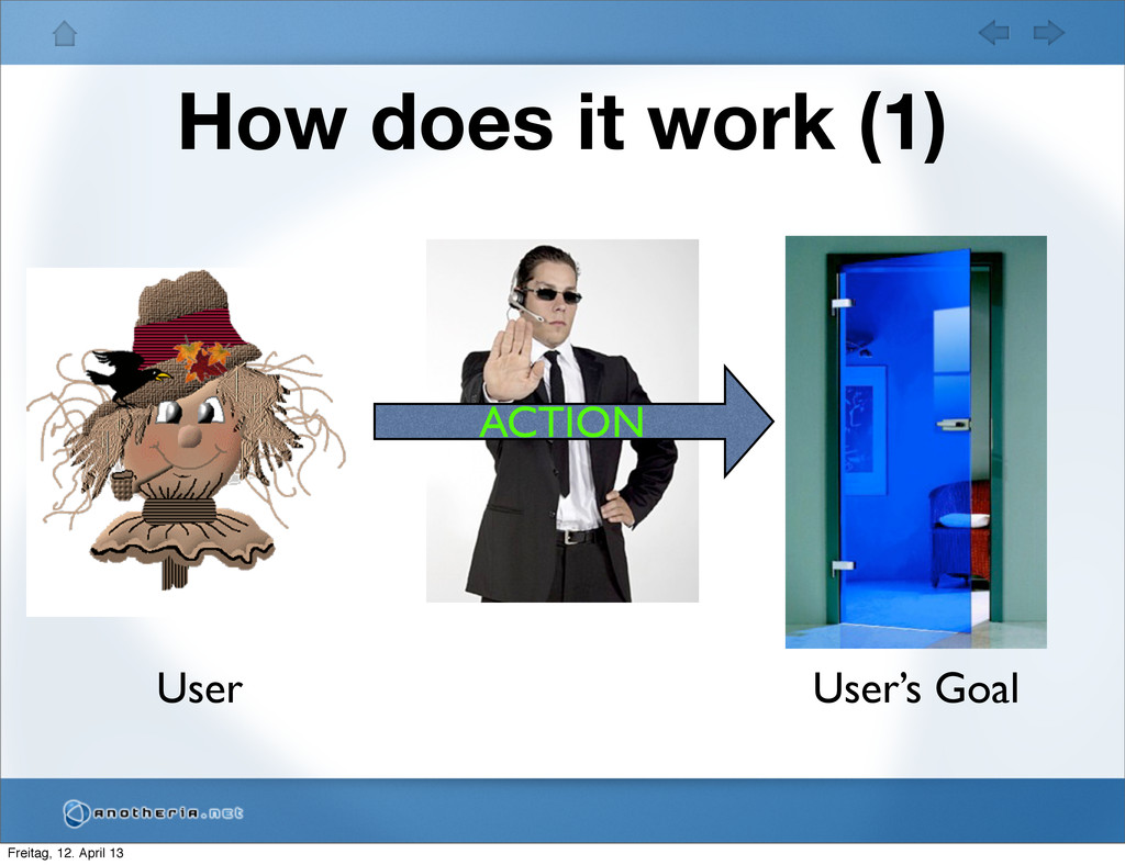 How does it work (1) User User's Goal ACTION Fr...