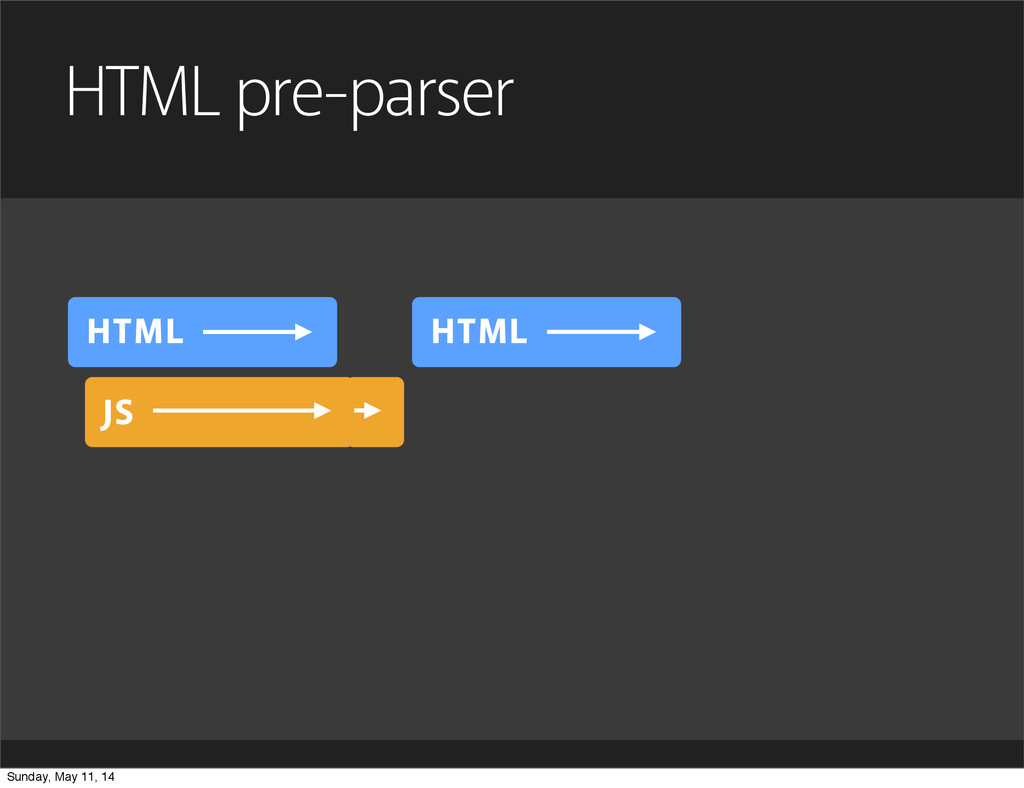 HTML pre-parser HTML JS HTML Sunday, May 11, 14