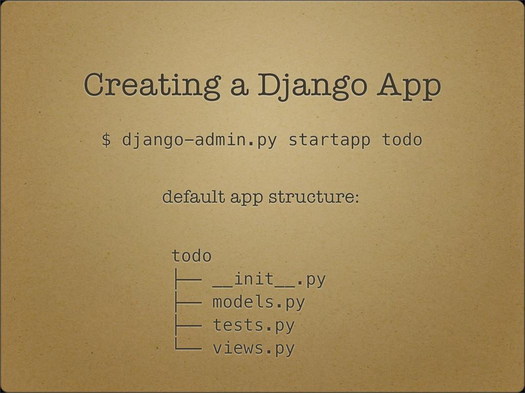 Creating a Django App $ django-admin.py startap...