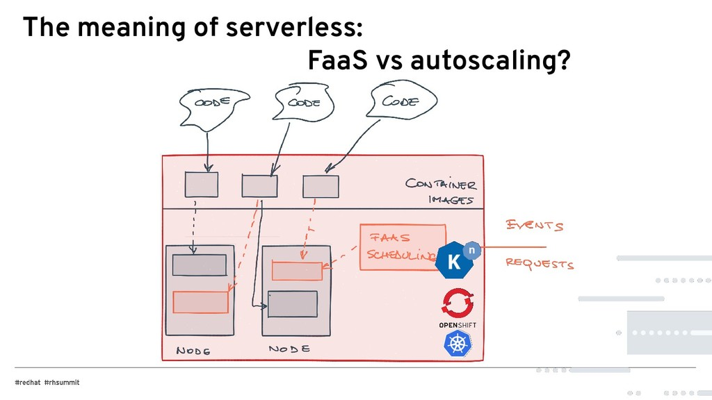 The meaning of serverless: FaaS vs autoscaling?