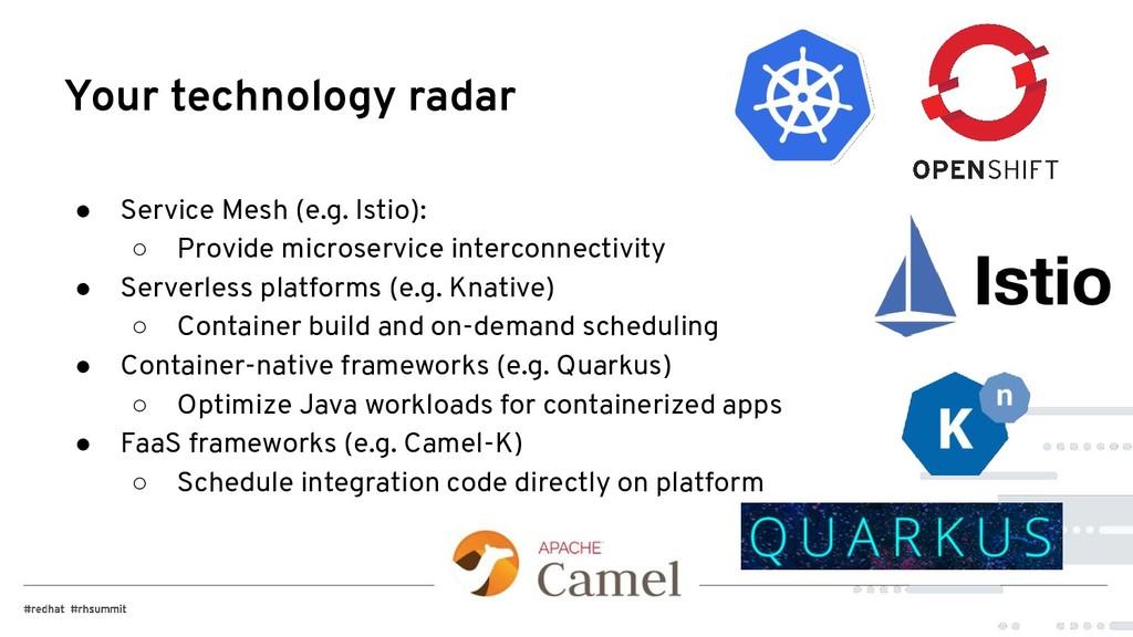 Your technology radar ● Service Mesh (e.g. Isti...