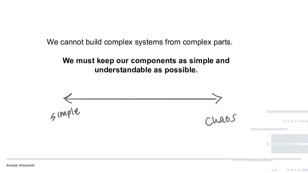We cannot build complex systems from complex pa...
