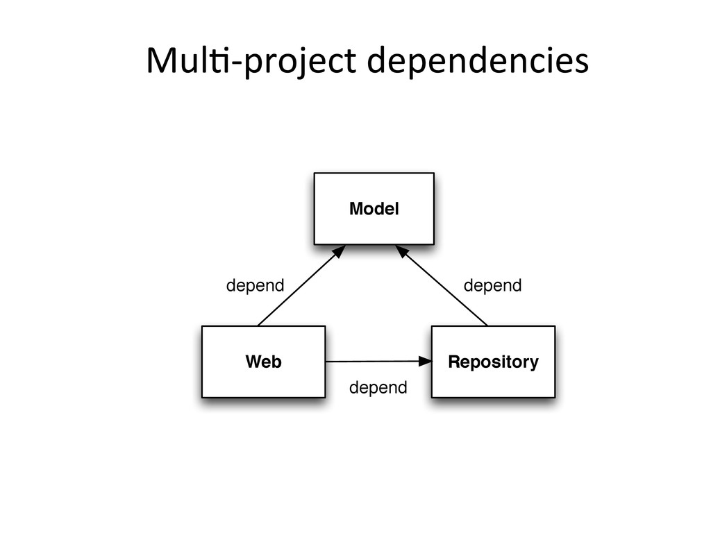Mul,-­‐project	