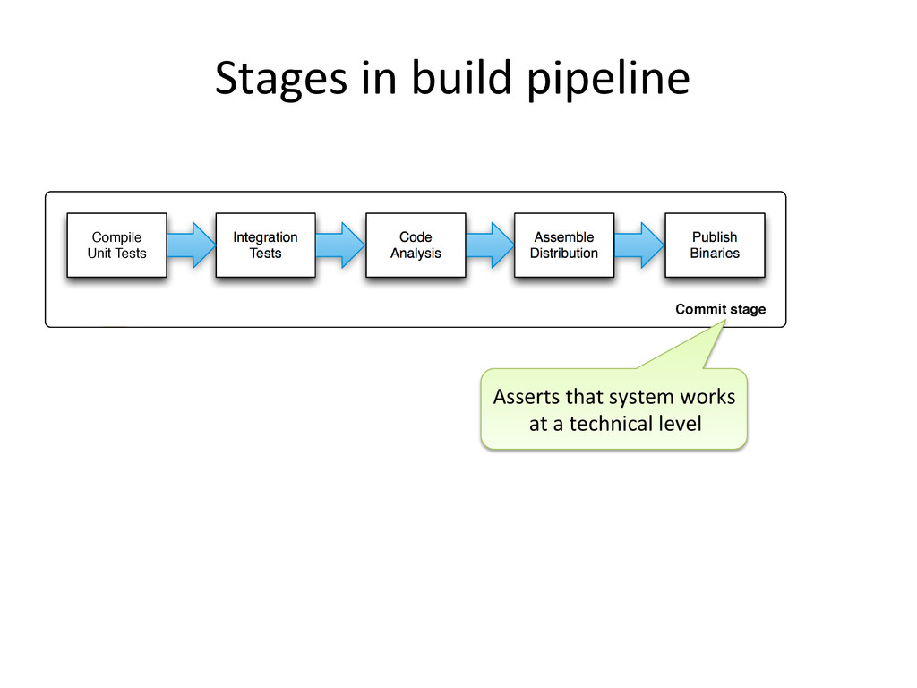 Stages	