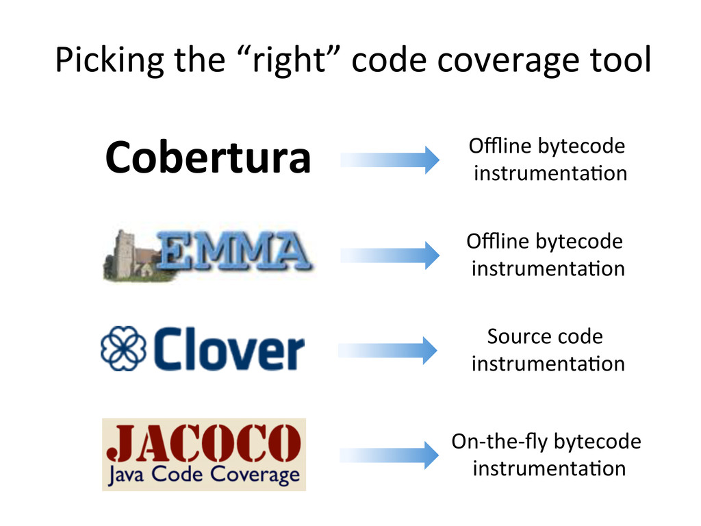 Picking	