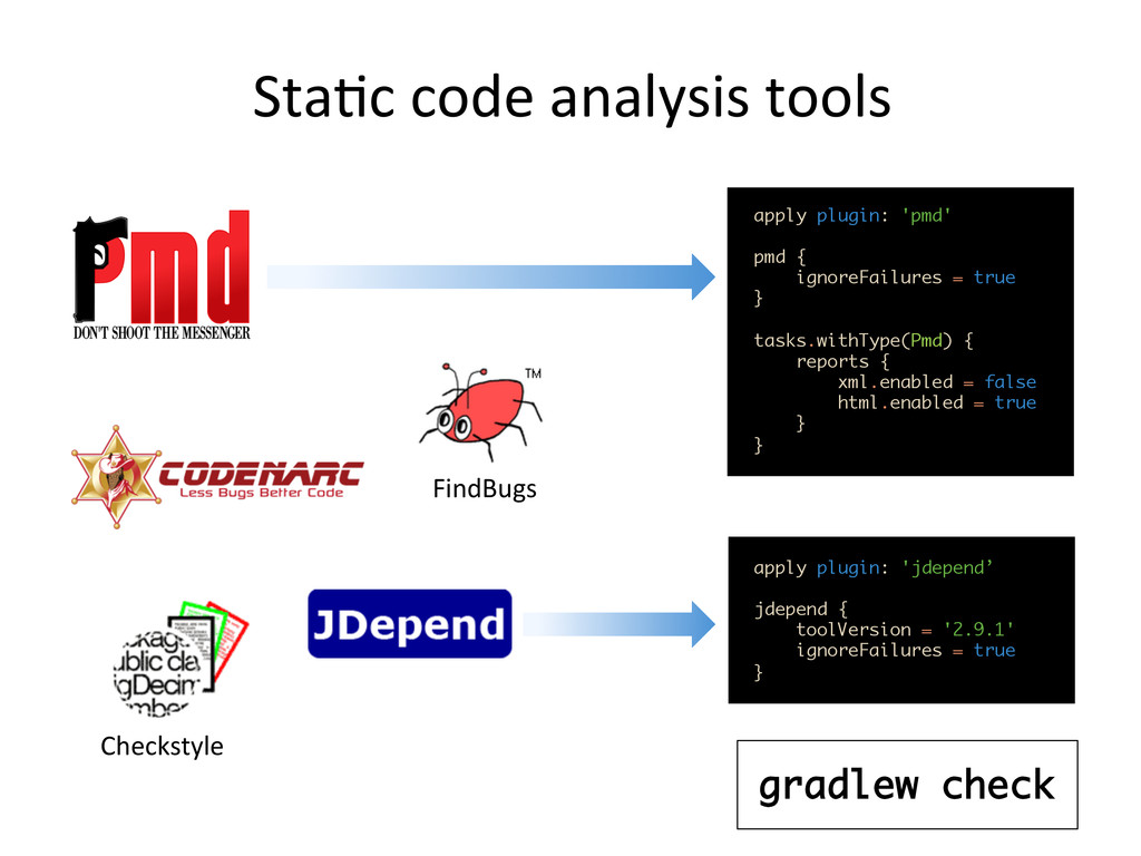 Sta,c	