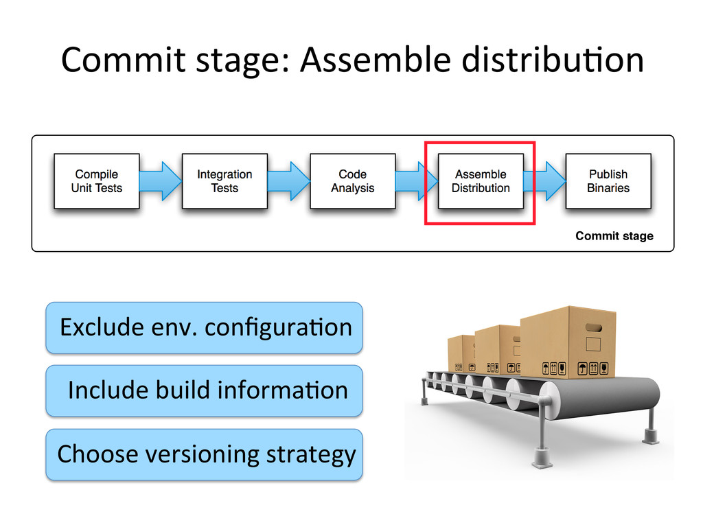 Commit	