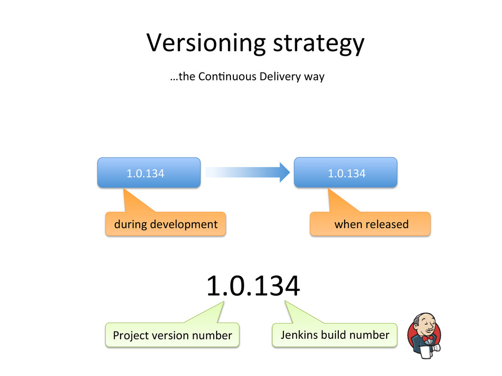Versioning strategy  1.0.134  1.0.134...