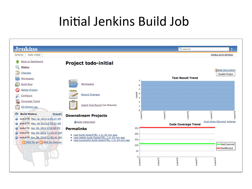 Ini,al	