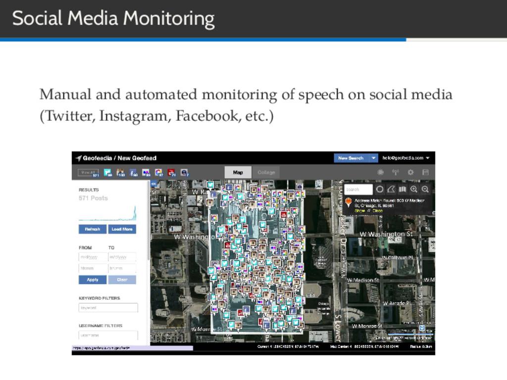 Social Media Monitoring Manual and automated mo...