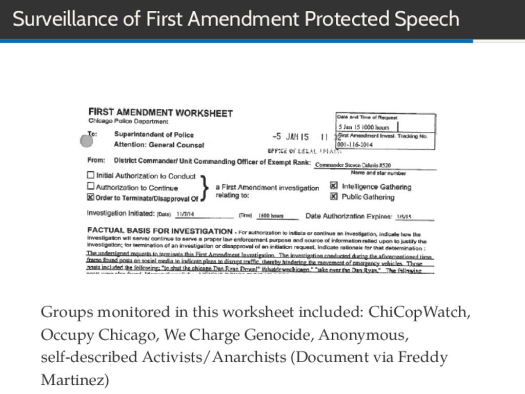 Surveillance of First Amendment Protected Speec...