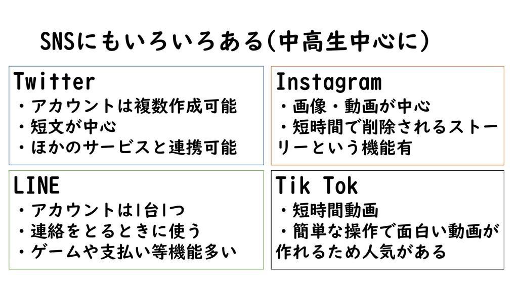 SNSにもいろいろある(中高生中心に) Twitter ・アカウントは複数作成可能 ・短文が中...