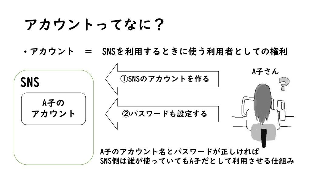アカウントってなに? • アカウント = SNSを利用するときに使う利用者としての権利 SNS...
