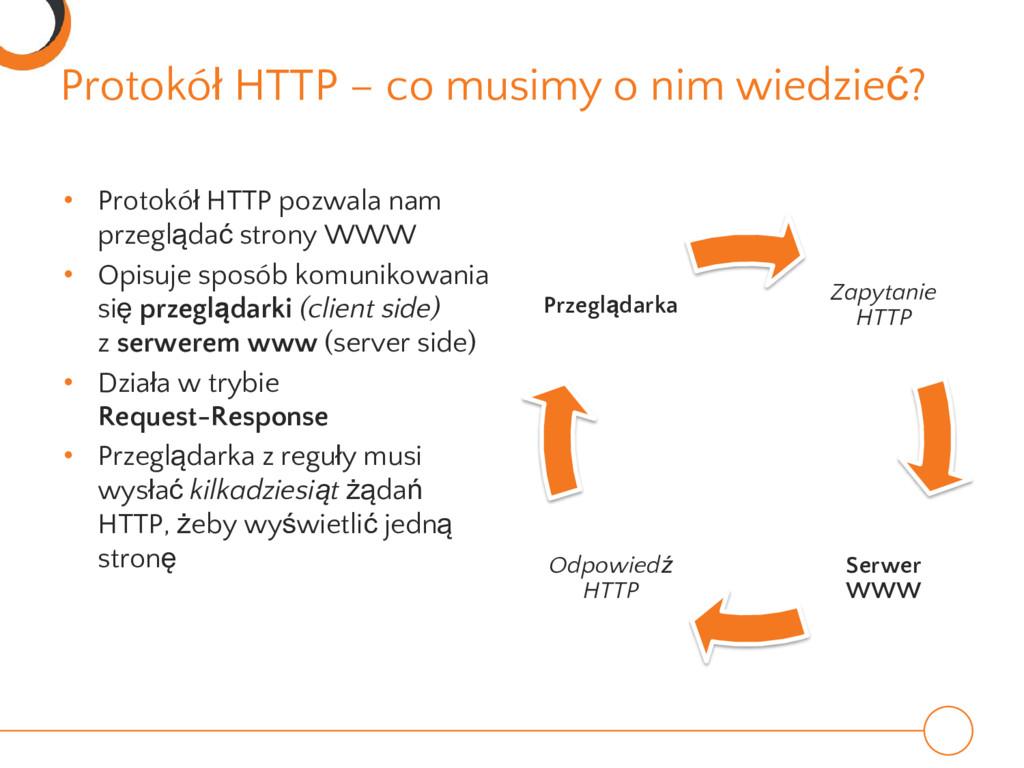 Protokół HTTP – co musimy o nim wiedzieć? • Pro...