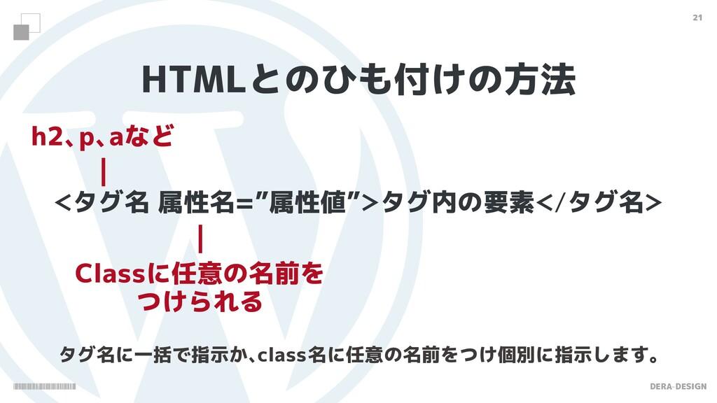 "DERA-DESIGN 21 HTMLとのひも付けの方法 タグ名 属性名=""属性値""タグ内..."