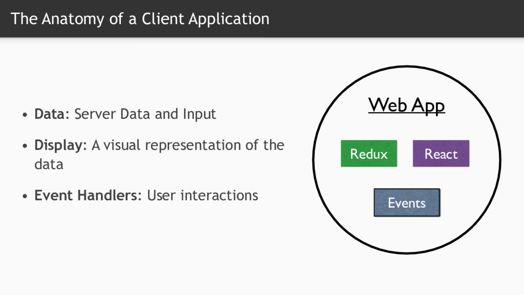 The Anatomy of a Client Application Redux React...