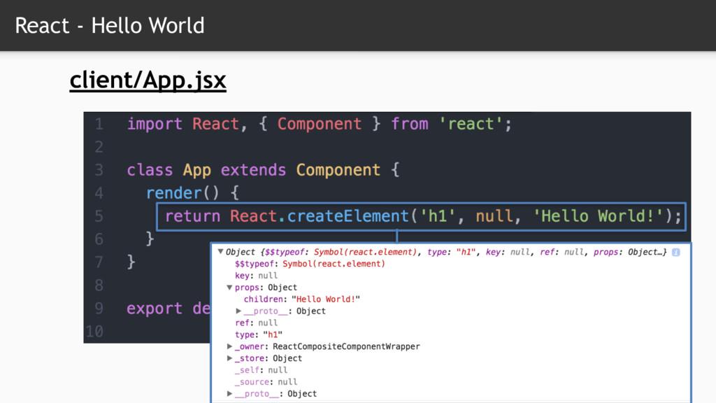 React - Hello World client/App.jsx