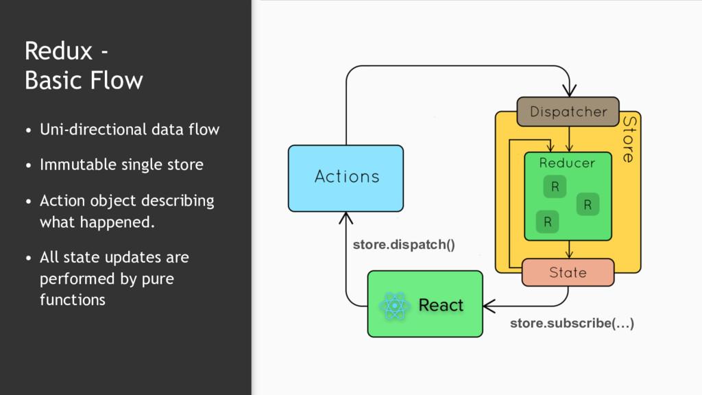 Redux -  Basic Flow • Uni-directional data flo...