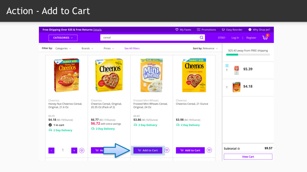 Action - Add to Cart