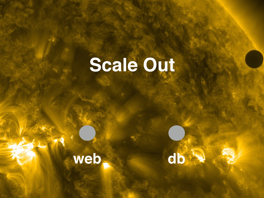 Scale Out! web db