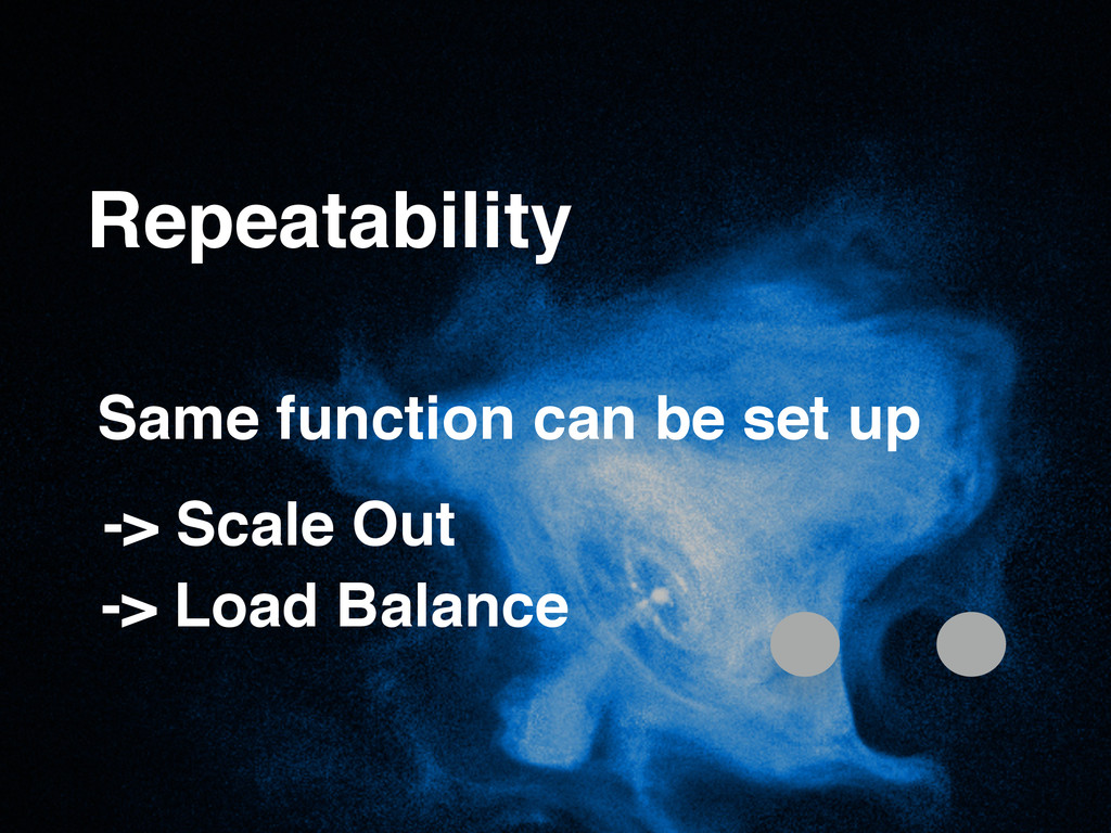 Repeatability Same function can be set up -> Sc...