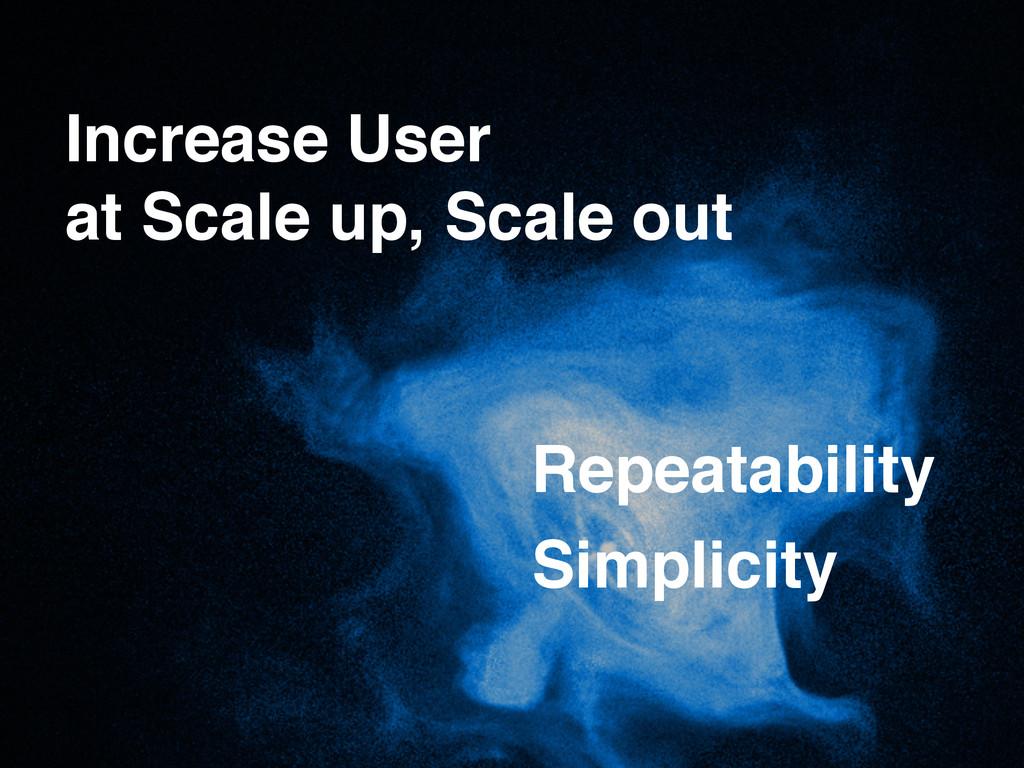 Simplicity Repeatability Increase User! at Scal...