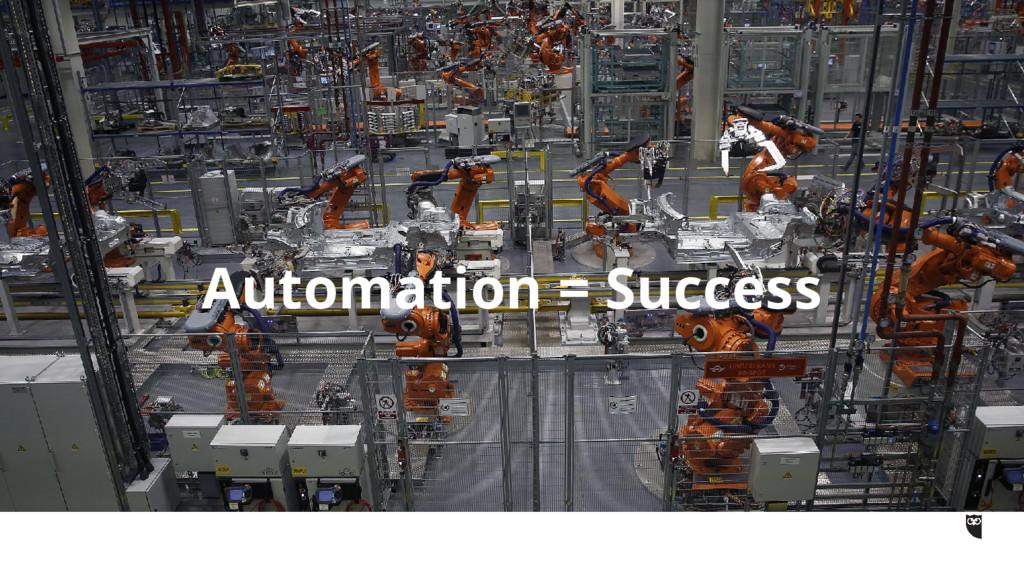 Automation = Success