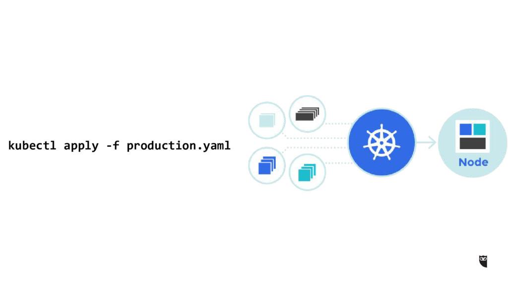 kubectl apply -f production.yaml