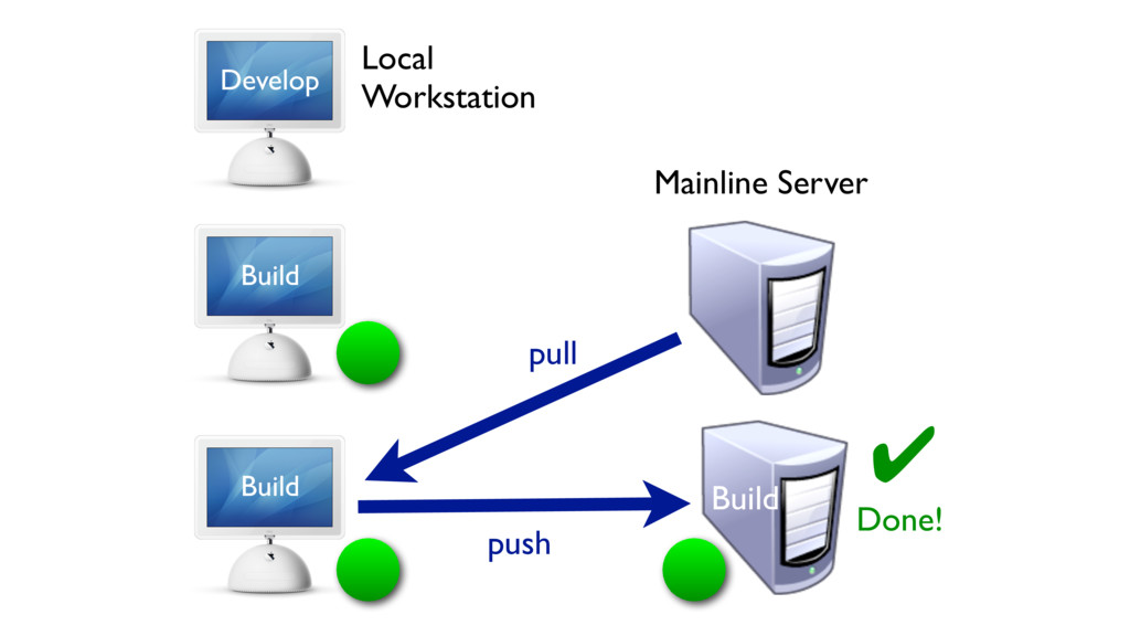 Mainline Server Develop Build Build pull Local ...