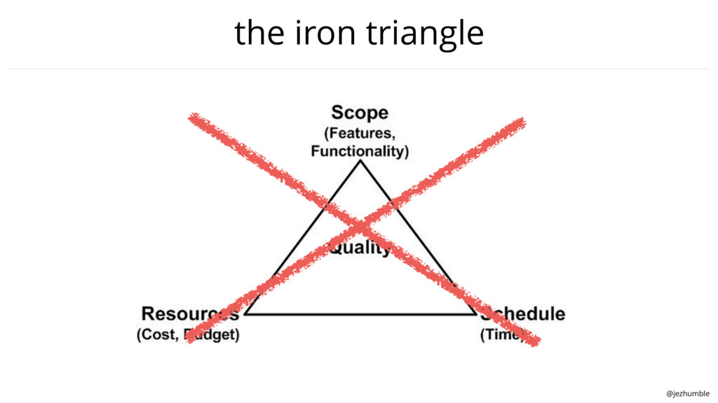 @jezhumble the iron triangle
