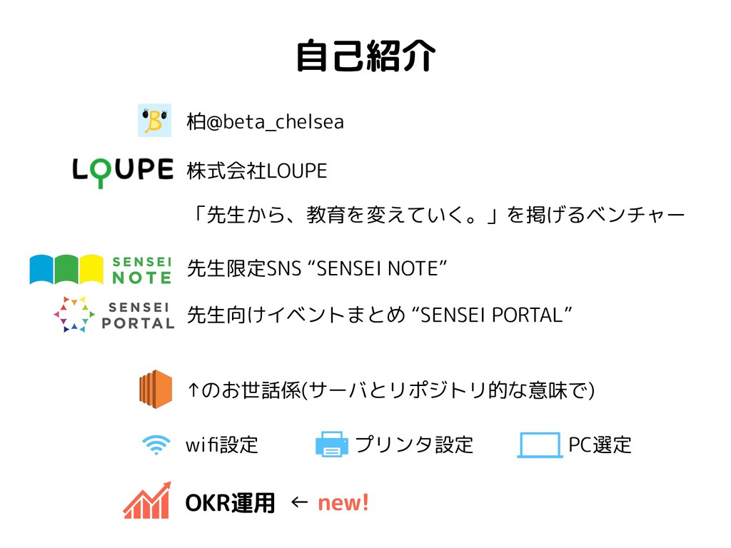 "柏@beta_chelsea 先生限定SNS ""SENSEI NOTE"" 株式会社LOUPE ..."