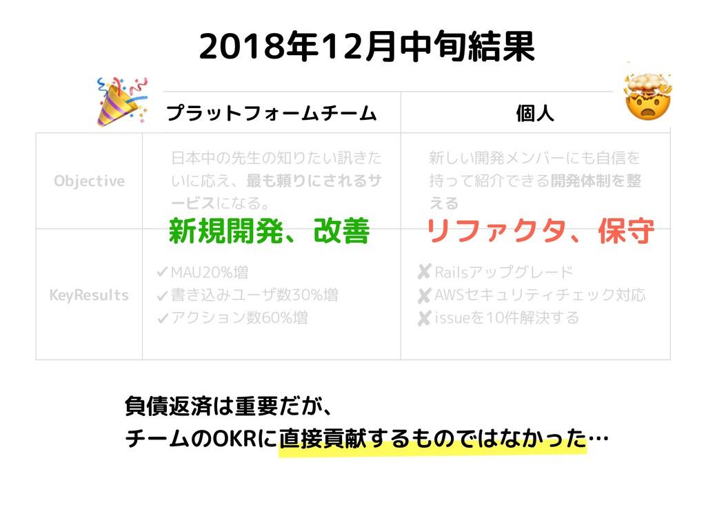 プラットフォームチーム 個人 Objective 日本中の先生の知りたい訊きた いに応え、最も...