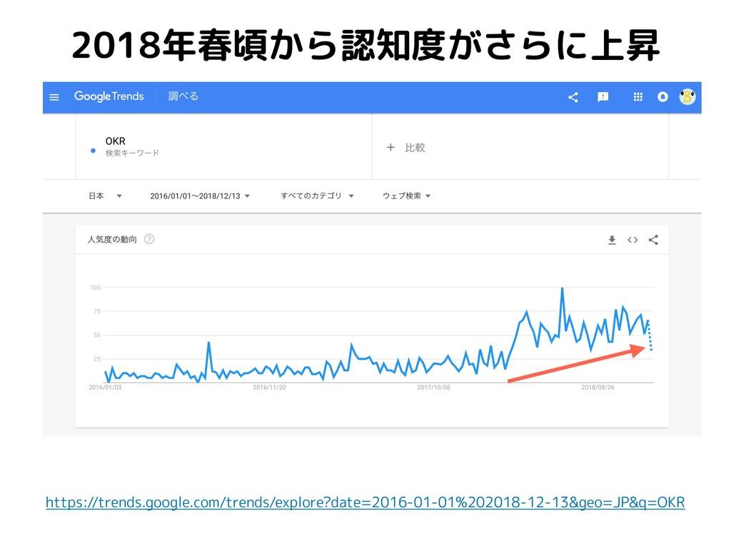https://trends.google.com/trends/explore?date=2...