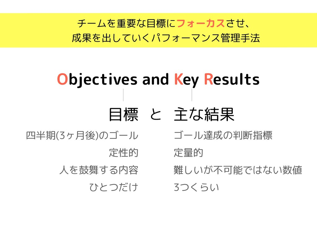 Objectives and Key Results チームを重要な目標にフォーカスさせ、 成...
