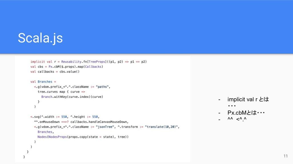 Scala.js 11 - implicit val r とは ・・・ - Px.cbMとは・...