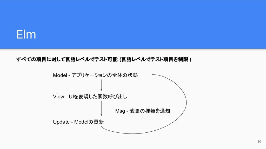 Elm 19 Model - アプリケーションの全体の状態 View - UIを表現した関数呼...