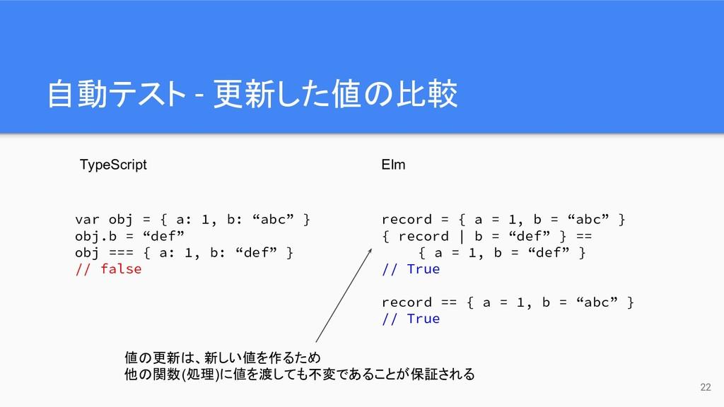 自動テスト - 更新した値の比較 22 TypeScript Elm record = { a...