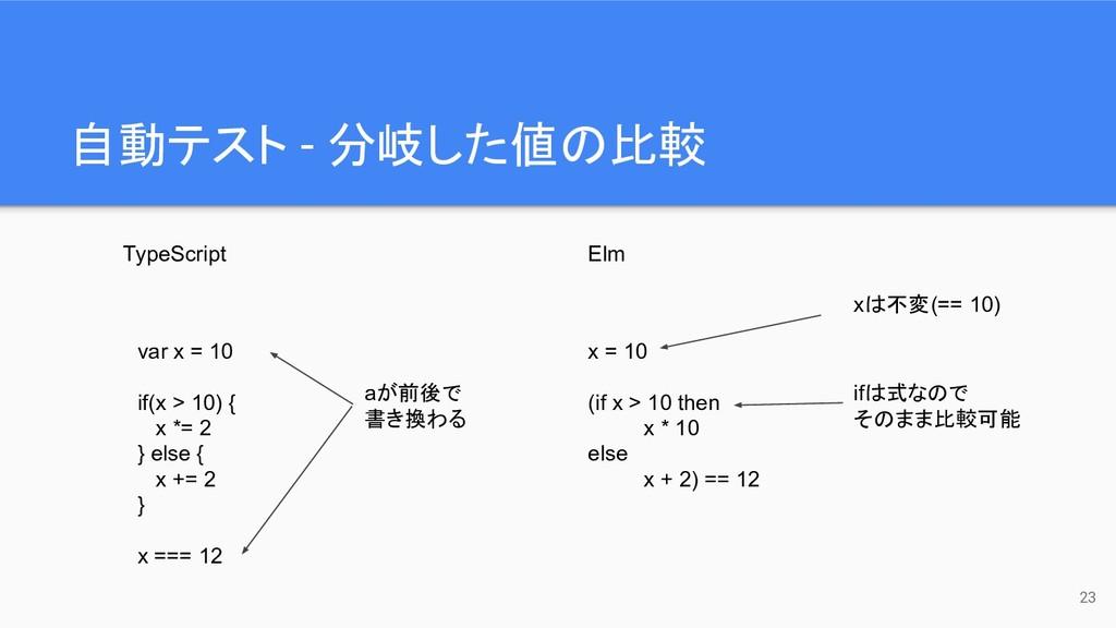 自動テスト - 分岐した値の比較 23 TypeScript Elm var x = 10 i...
