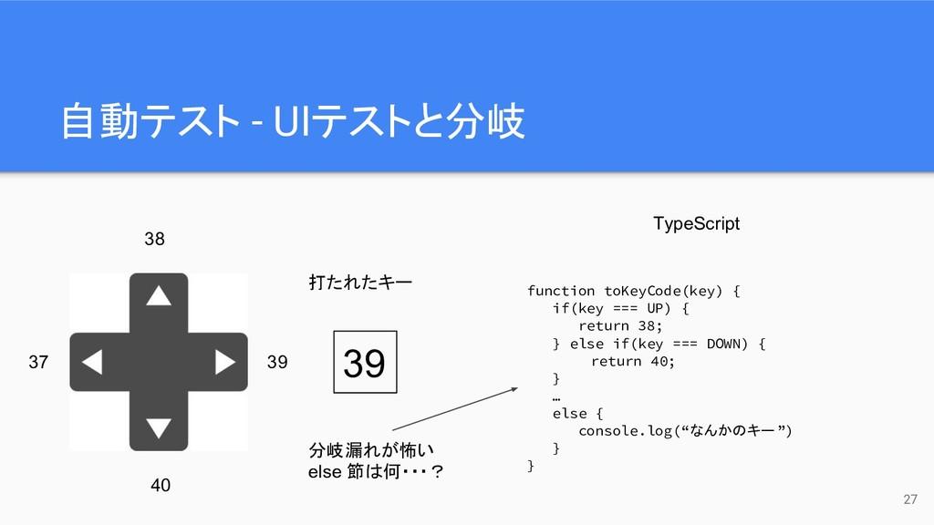 自動テスト - UIテストと分岐 27 39 37 38 40 39 打たれたキー TypeS...