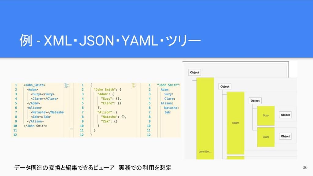 例 - XML・JSON・YAML・ツリー 36 データ構造の変換と編集できるビューア 実務で...