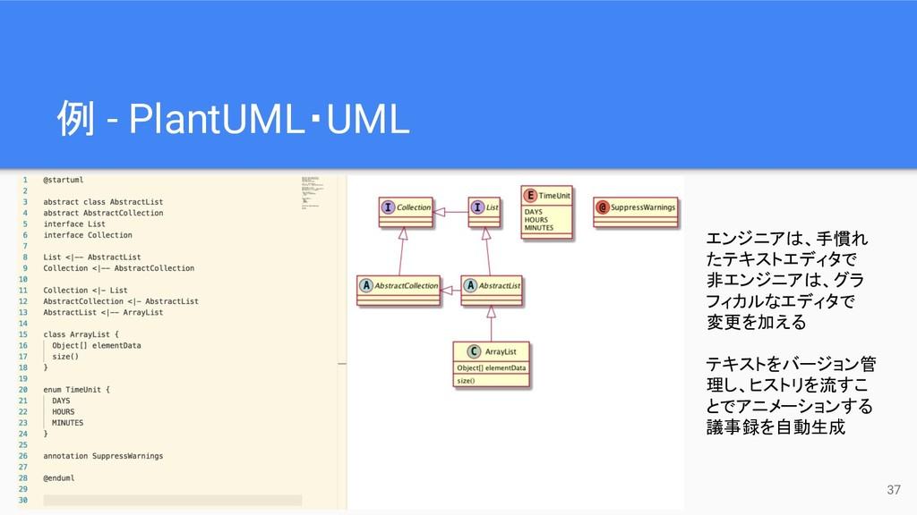 例 - PlantUML・UML 37 エンジニアは、手慣れ たテキストエディタで 非エンジニ...