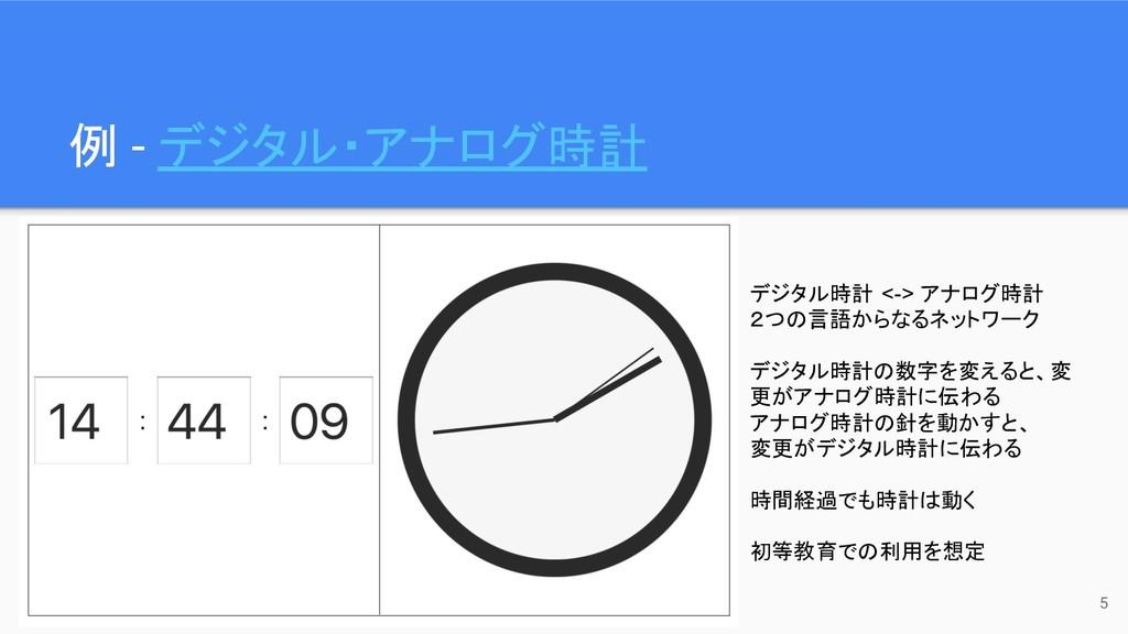 例 - デジタル・アナログ時計 5 デジタル時計 <-> アナログ時計 2つの言語からなるネッ...